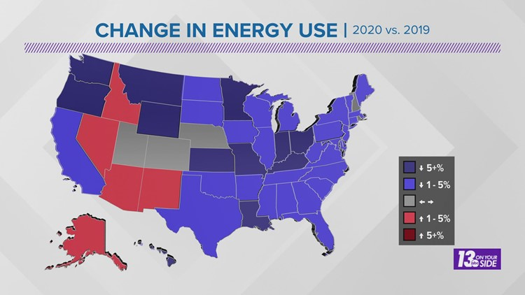 Energy Usage Returns To Normal