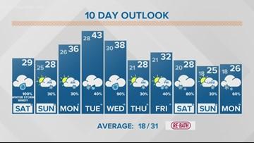 Weather Forecast 1/11/2020