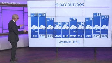 13 On Your Side Forecast: Friday Rain mixed with Snow