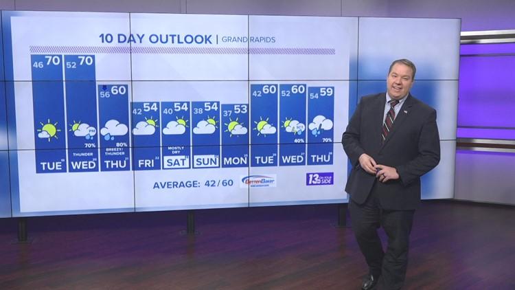 13 On Your Side Forecast: A Nice Tuesday Ahead!