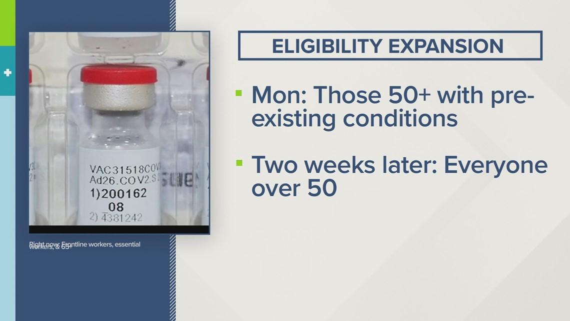 Vaccine eligibility expanding