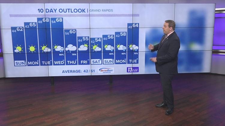 13 On Your Side Forecast: A Sunny Sunday Ahead!