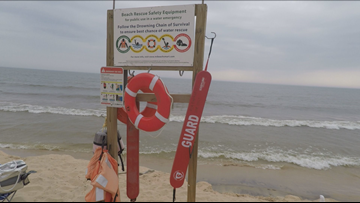 Swimmers advised to use caution in Lake Michigan